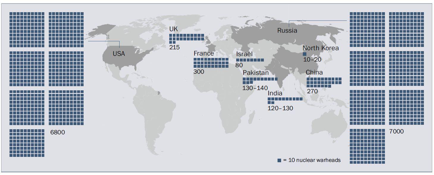 armi nucleari