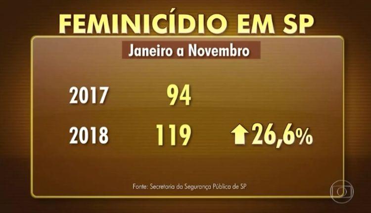 san paolo brasile violenza