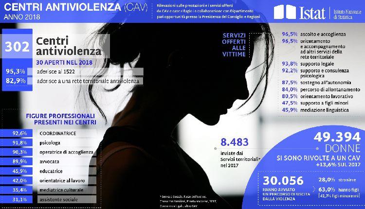 giornata contro la violenza sulle donne simbolo
